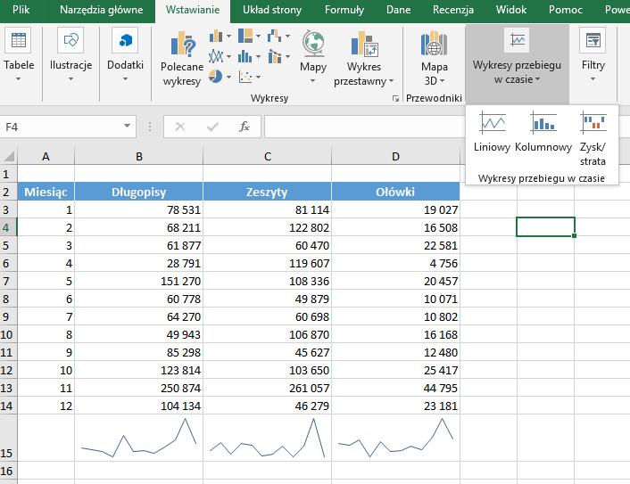 wykres przebiegu w czasie Excel