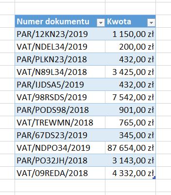 tabela Excel